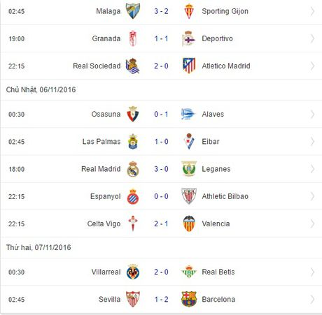 Messi toa sang, Barca ha guc Sevilla ngay tren thanh dia Sanchez Pizjuan - Anh 6