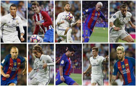 "Ronaldo, Messi va Neymar tranh giai thuong ""nhu tro he"" - Anh 2"