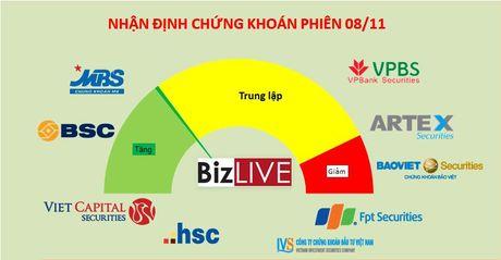 Nhan dinh chung khoan 8/11: Con tang nhung chi bat day vua phai - Anh 1