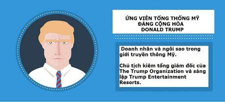 Infographic: Dau an cua ung vien Donald Trump trong cuoc bau cu Tong thong - Anh 1