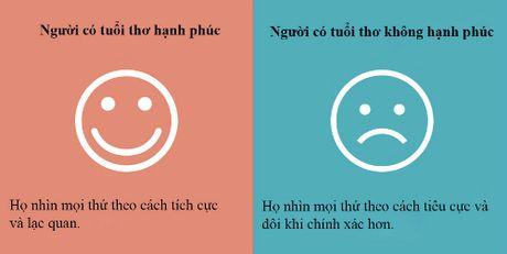 Trai nghiem tuoi tho anh huong den so phan ban nhu the nao - Anh 1