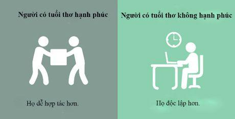 Trai nghiem tuoi tho anh huong den so phan ban nhu the nao - Anh 4