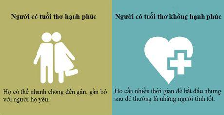 Trai nghiem tuoi tho anh huong den so phan ban nhu the nao - Anh 6