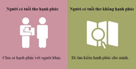Trai nghiem tuoi tho anh huong den so phan ban nhu the nao - Anh 7