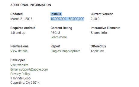 It nhat 10 trieu nguoi da bo Android de mua iPhone - Anh 1