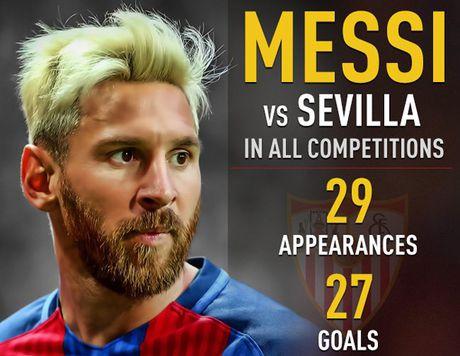 'Messi nen duoc trao Qua bong vang moi nam' - Anh 1