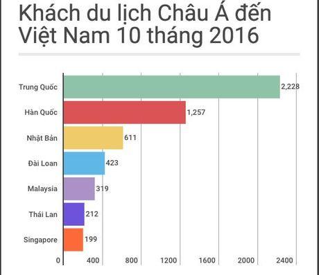 Nguoi Trung Quoc chiem 1/4 so du khach toi Viet Nam - Anh 1