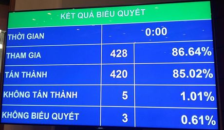 QH chot tang 6,7% GDP nam 2017 - Anh 1