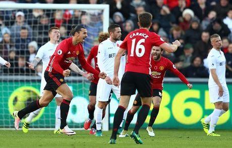 Khong co Mourinho, Man United cang chay tot - Anh 1