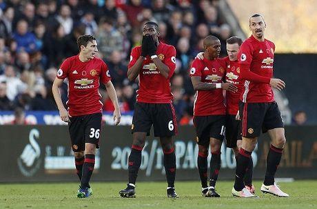 Khong co Mourinho, Man United cang chay tot - Anh 4
