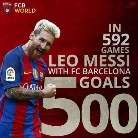 Pique: 'Messi nen doat moi Qua bong Vang tu 2009 toi nay' - Anh 2