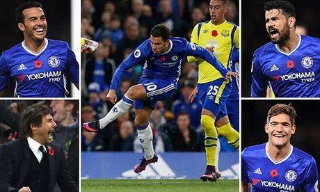 CAP NHAT toi 7/11: Ibrahimovic san sang nhan the phat vi Man United. Conte tung muon cho Chelsea da 4-2-4 - Anh 2