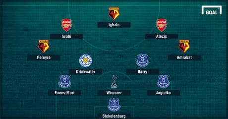Alexis Sanchez 'muoi mat' cung doi hinh te nhat vong 11 Premier League - Anh 13