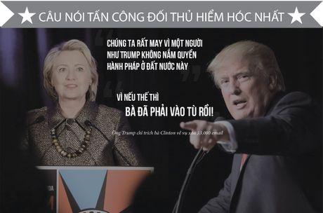 Khac nhau nhu nuoc voi lua giua Trump va Clinton - Anh 11