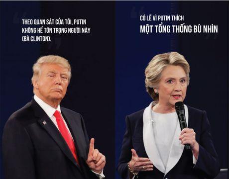 Khac nhau nhu nuoc voi lua giua Trump va Clinton - Anh 12