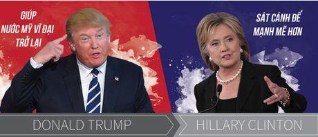 Khac nhau nhu nuoc voi lua giua Trump va Clinton - Anh 2