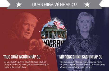 Khac nhau nhu nuoc voi lua giua Trump va Clinton - Anh 5