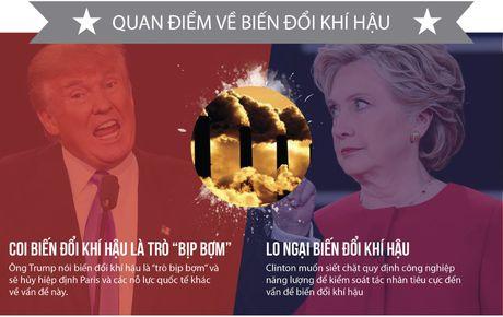 Khac nhau nhu nuoc voi lua giua Trump va Clinton - Anh 8