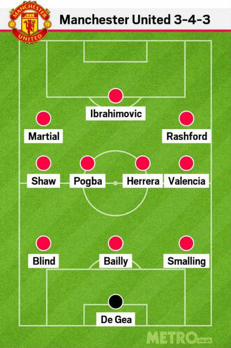 Hoc Chelsea da 3-4-3, Mourinho se giup MU hoi sinh? - Anh 2