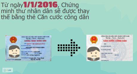 Mot nguoi co the co 2 chung minh nhan dan? - Anh 1