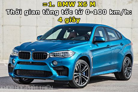 Top 10 xe SUV va crossover tang toc nhanh nhat the gioi - Anh 1