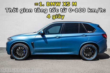 Top 10 xe SUV va crossover tang toc nhanh nhat the gioi - Anh 2