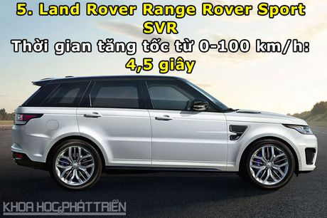 Top 10 xe SUV va crossover tang toc nhanh nhat the gioi - Anh 5