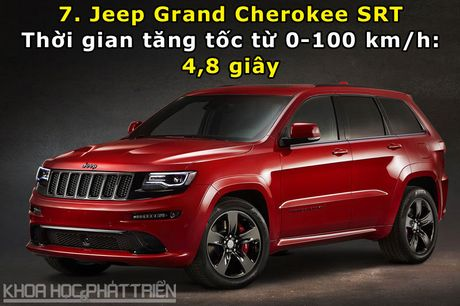 Top 10 xe SUV va crossover tang toc nhanh nhat the gioi - Anh 7