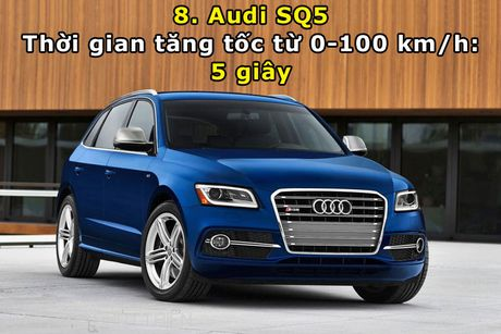 Top 10 xe SUV va crossover tang toc nhanh nhat the gioi - Anh 8