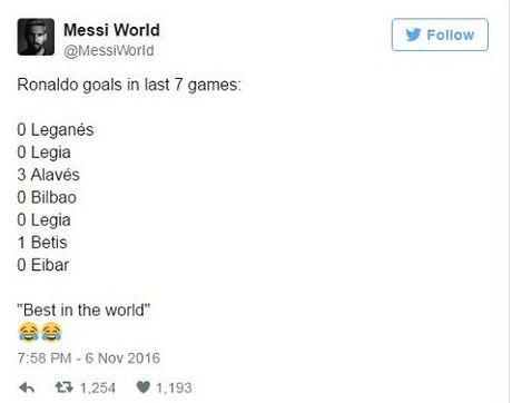 CDV Barca an mung vi... Ronaldo ki hop dong moi voi Real - Anh 5