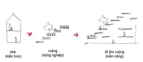 Nha khong mai xanh mat o Ha Tinh - Anh 14