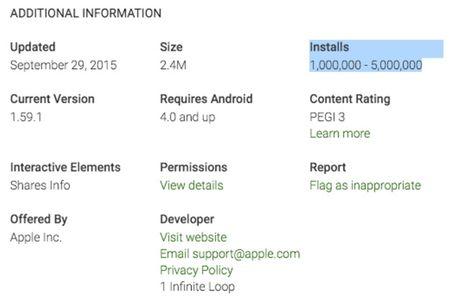 10 trieu nguoi da 'roi bo' Android de dung iOS - Anh 2