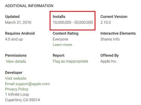 10 trieu nguoi da 'roi bo' Android de dung iOS - Anh 3