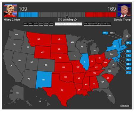 Bau cu tong thong My 2016: Ba Hillary Clinton se khong phat bieu gi sau bau cu - Anh 14