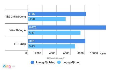 Phan ham hiu cua nhieu smartphone bom tan tai Viet Nam - Anh 1
