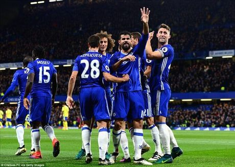 Day! 6 ly do de tin rang Chelsea se vo dich Premier League mua nay - Anh 3