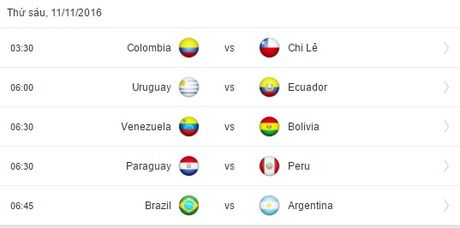 03h30 ngay 11/11, Colombia vs Chile: Tranh dau quyet liet - Anh 6