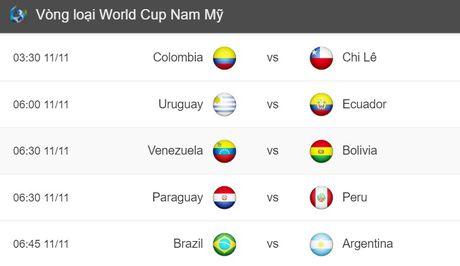 06h45 ngay 11/11, Brazil vs Argentina: Noi chien Barca o Nam My - Anh 5