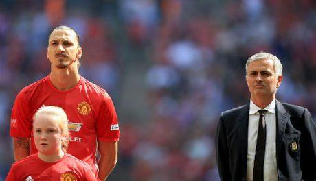 "MU: Mourinho bi ""dam sau lung"", Ibra bat binh voi thay - Anh 2"