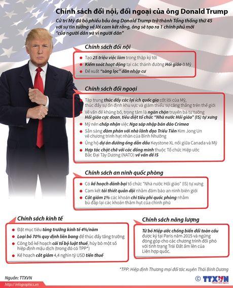 Donald Trump va ke hoach kinh te vi dai - Anh 4