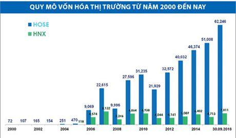 Thu hut von ngoai: can nhieu san pham hap dan hon - Anh 2