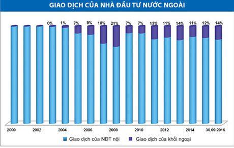 Thu hut von ngoai: can nhieu san pham hap dan hon - Anh 3