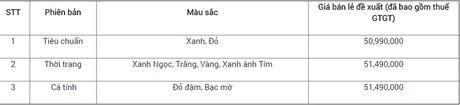 SH Mode phien ban moi trinh lang: Khoa thong minh, them mau moi - Anh 3