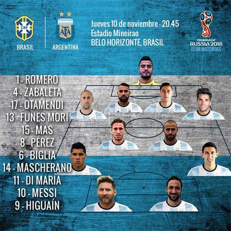 Aguero va Rojo bi gat khoi dai chien Brazil vs Argentina - Anh 2