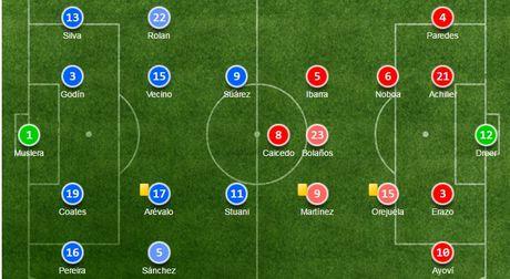 Khong can Suarez ghi ban, Uruguay van co tron 3 diem tren san Centenario - Anh 2