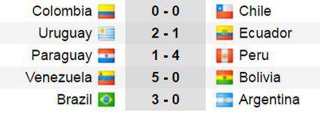 Khong can Suarez ghi ban, Uruguay van co tron 3 diem tren san Centenario - Anh 3