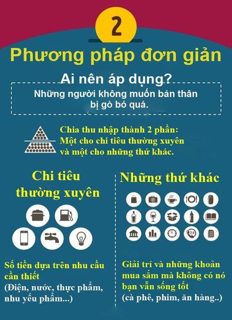Ap dung 4 phuong phap sau ban se khong thieu tien de chi tieu - Anh 2