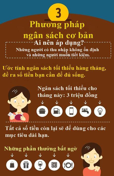 Ap dung 4 phuong phap sau ban se khong thieu tien de chi tieu - Anh 3