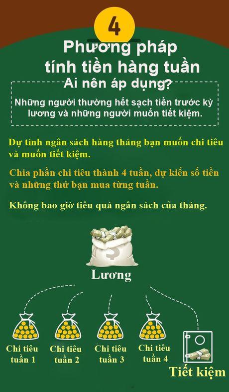 Ap dung 4 phuong phap sau ban se khong thieu tien de chi tieu - Anh 4
