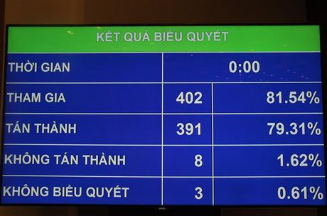 Chot chi tieu thu ngan sach hon 1,2 trieu ty dong nam 2017 - Anh 1